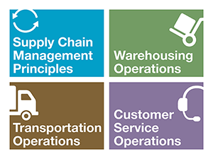 4 Courses on Logistics & Supply Chain